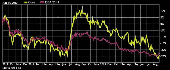 Kostya Graph