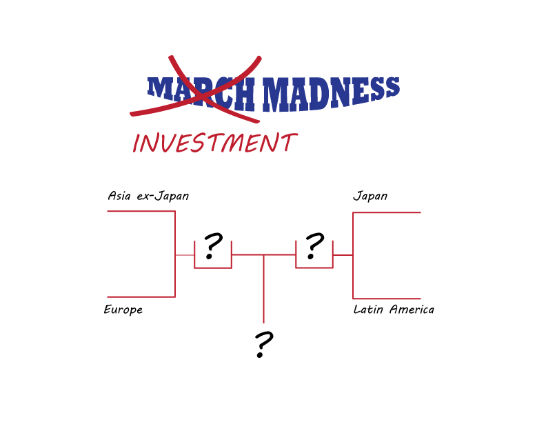March-Investment-Madness
