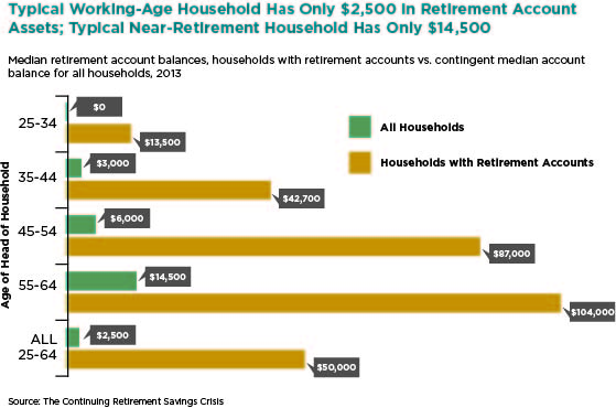 Typical Working-Age Household Chart (2)