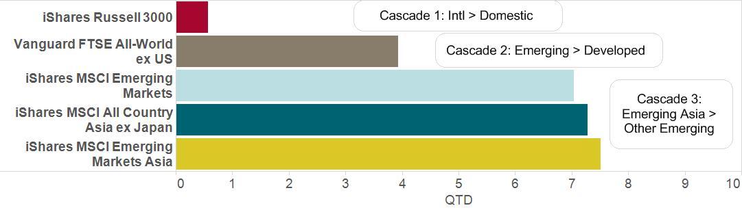 Cascade Graphic