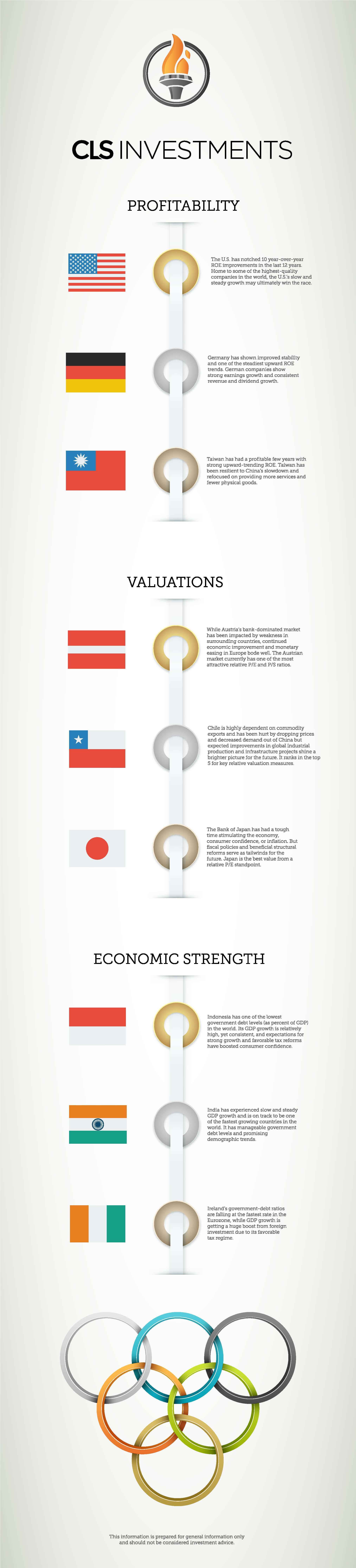 Olymipc_Infographic