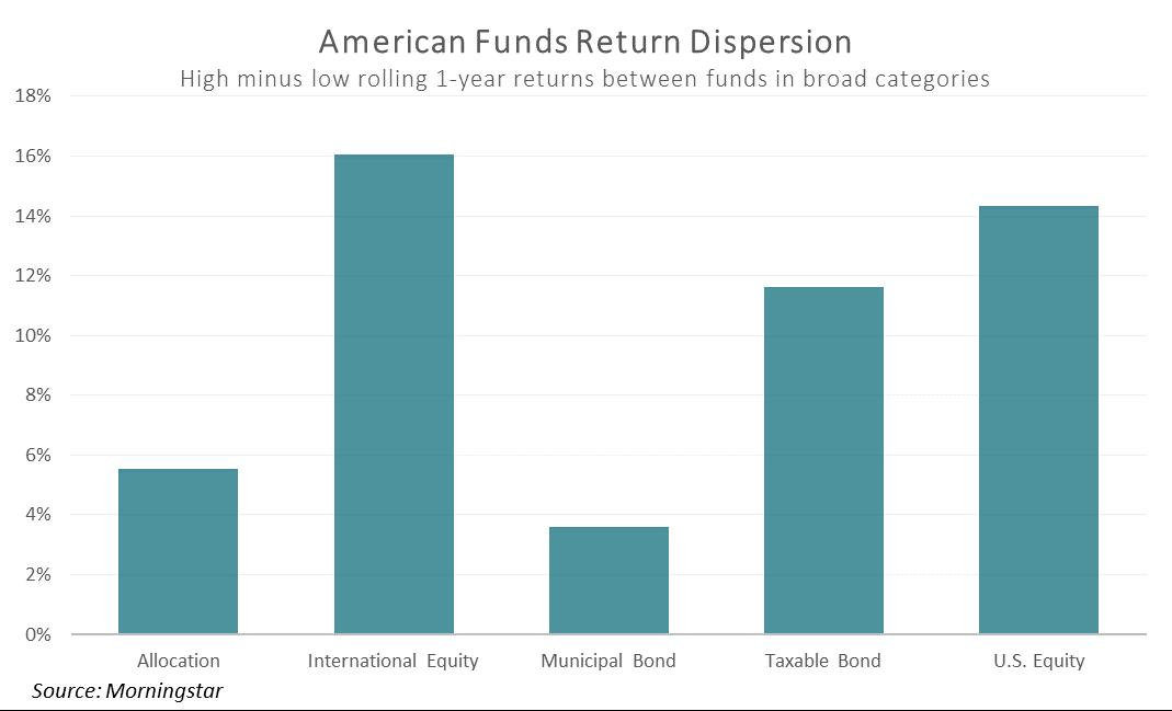 amfunds-chart